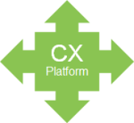 CX Platform