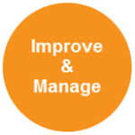 Improve & Manage