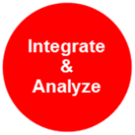 Integrate & Analyze